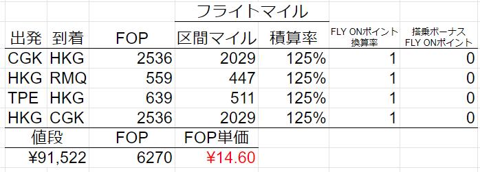 f:id:kktrparty:20190610005252p:plain
