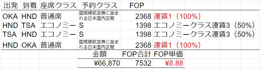 f:id:kktrparty:20200123012853p:plain