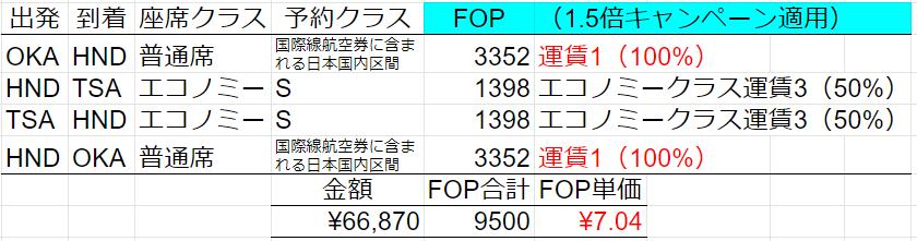 f:id:kktrparty:20200123012908p:plain